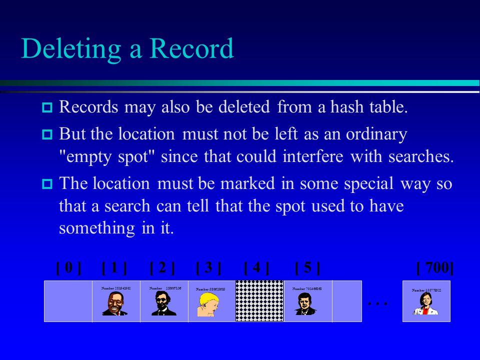 Deleting a Record [ 0 ][ 1 ][ 2 ][ 3 ][ 4 ][ 5 ] [ 700] Number 233667136 Number 281942902 Number 155778322... Number 580625685 Number 701466868 Record