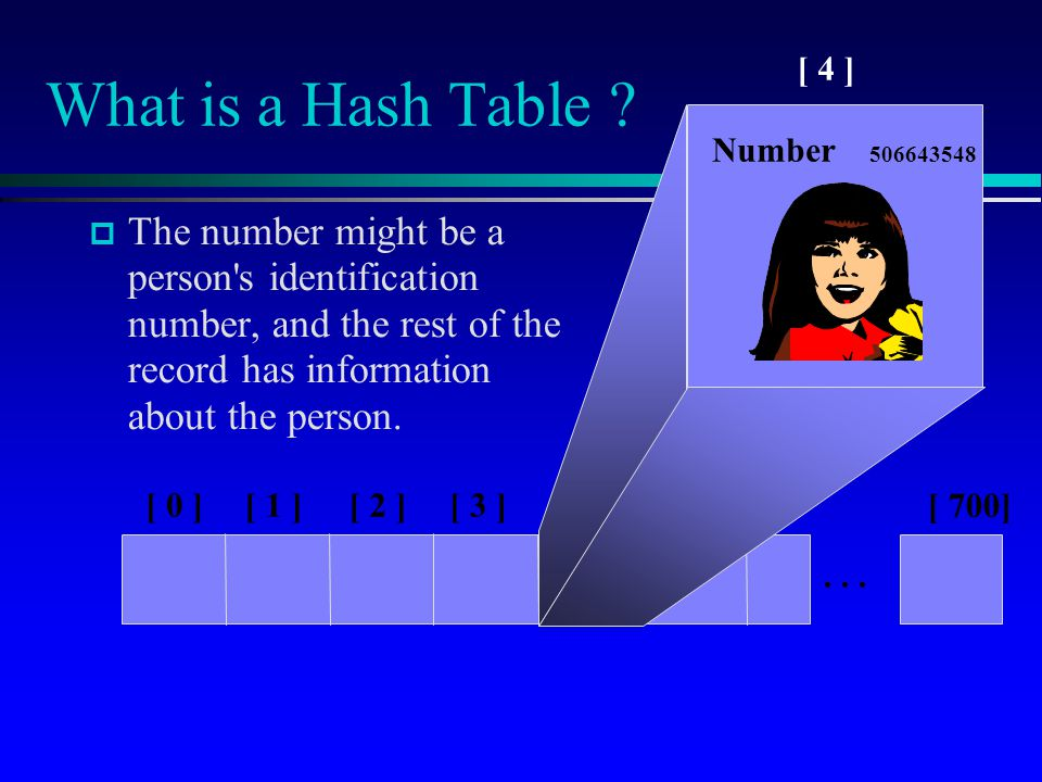 What is a Hash Table .