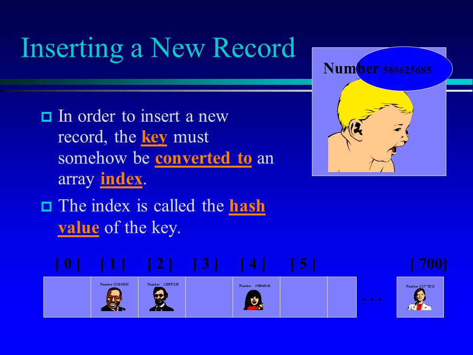Inserting a New Record In order to insert a new record, the key must somehow be converted to an array index.