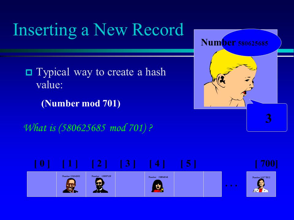 Inserting a New Record Typical way to create a hash value: [ 0 ][ 1 ][ 2 ][ 3 ][ 4 ][ 5 ] [ 700] Number 506643548 Number 233667136 Number 281942902 Nu