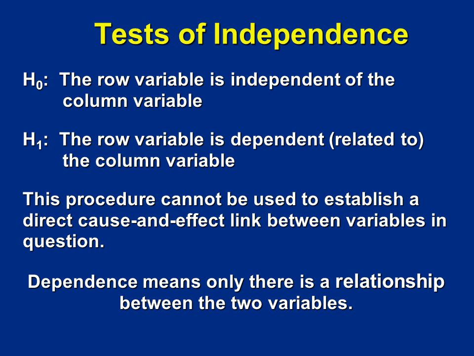 Tests of Independence H 0 : The row variable is independent of the column variable H 1 : The row variable is dependent (related to) the column variable This procedure cannot be used to establish a direct cause-and-effect link between variables in question.