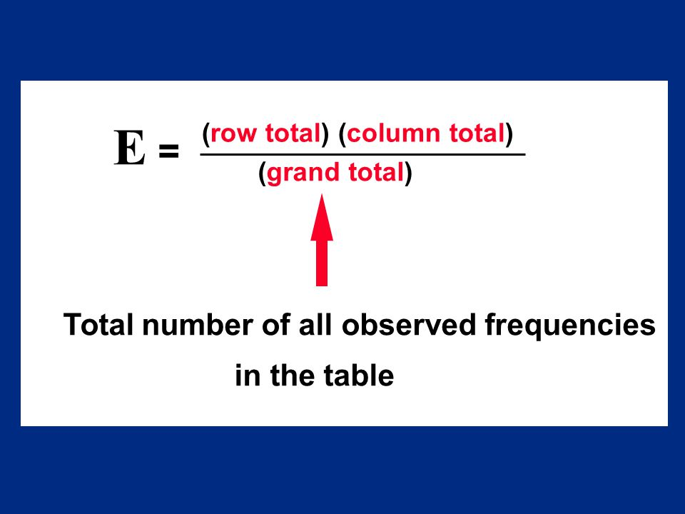 (row total) (column total) (grand total) E = Total number of all observed frequencies in the table