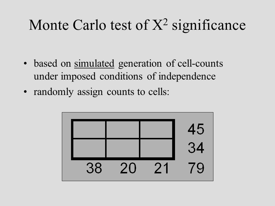 Monte Carlo test of X 2 significance based on simulated generation of cell-counts under imposed conditions of independence randomly assign counts to cells: