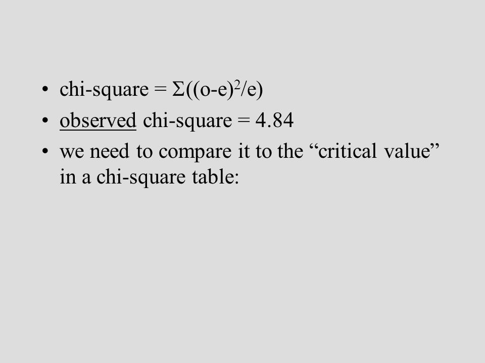 chi-square = ((o-e) 2 /e) observed chi-square = 4.84 we need to compare it to the critical value in a chi-square table: