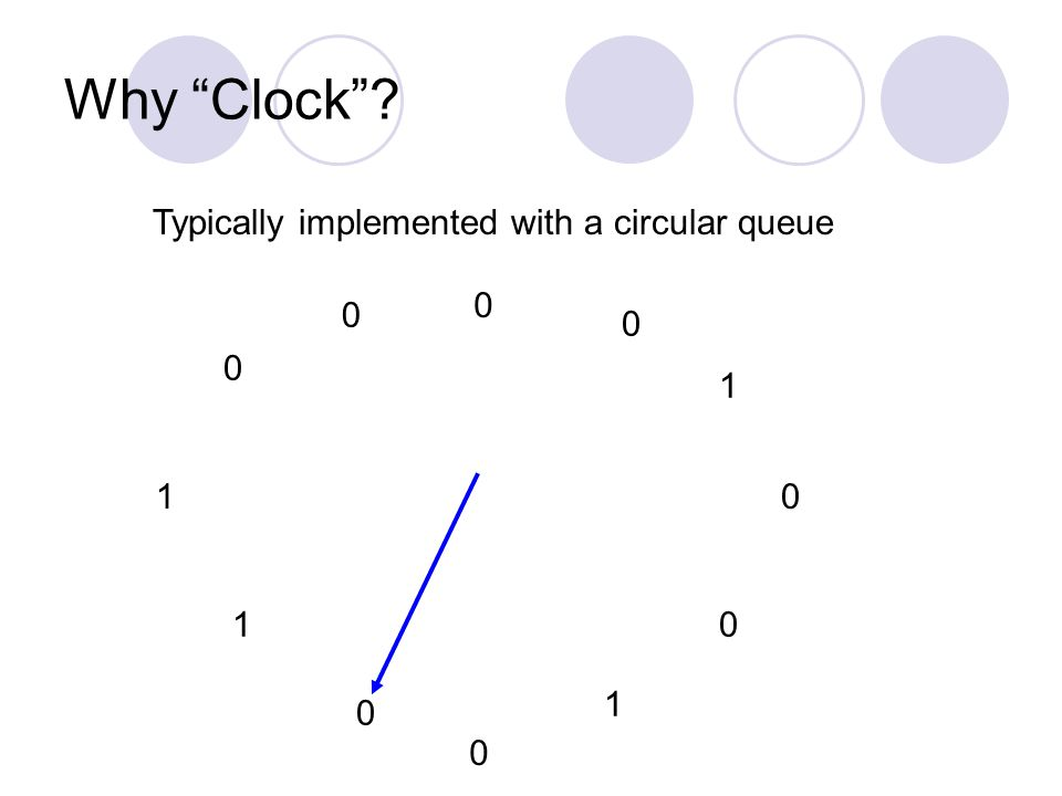 Why Clock 0 0 10 0 1 1 0 0 0 0 1 Typically implemented with a circular queue