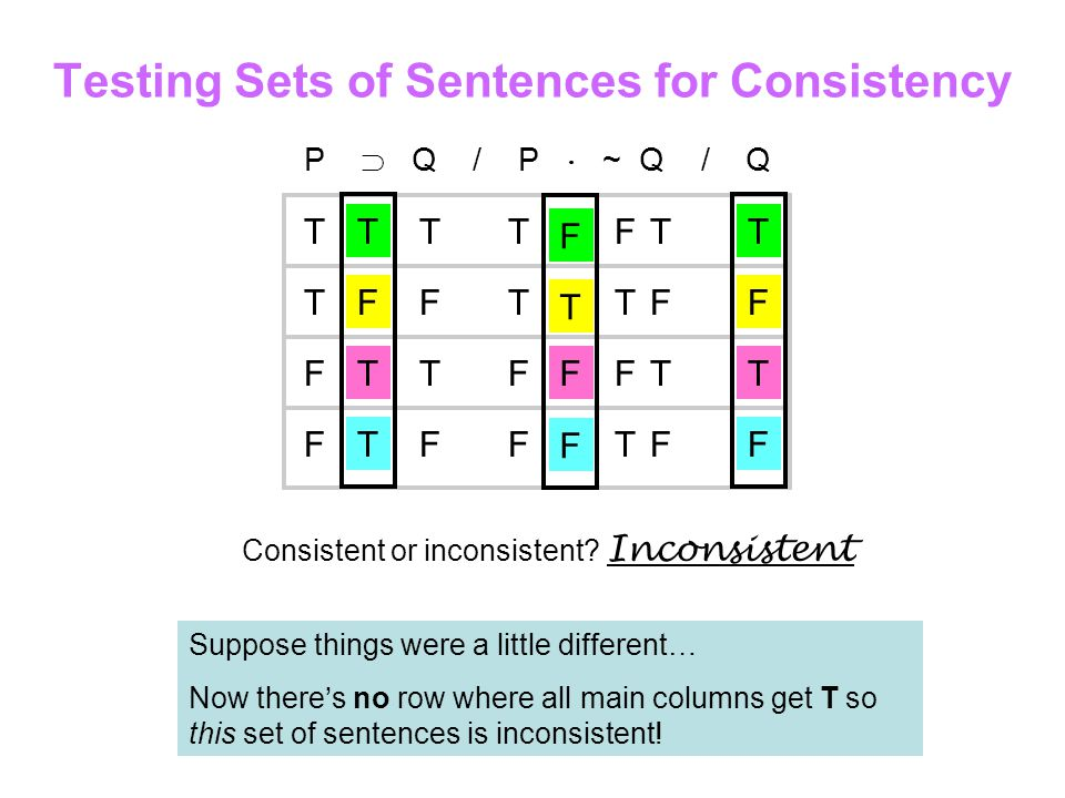 Testing Sets of Sentences for Consistency P Q / P ~ Q / Q T T F F F T F T T T F F T T F F T T T F F T T F F F F F T T T F Consistent or inconsistent?