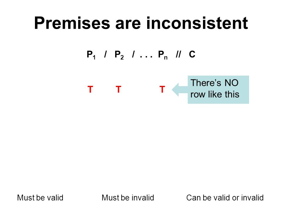 Premises are inconsistent P 1 / P 2 /... P n // C Must be validMust be invalidCan be valid or invalid TT T Theres NO row like this