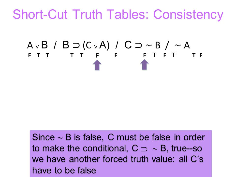 Short-Cut Truth Tables: Consistency TTTT Since B is false, C must be false in order to make the conditional, C B, true--so we have another forced trut