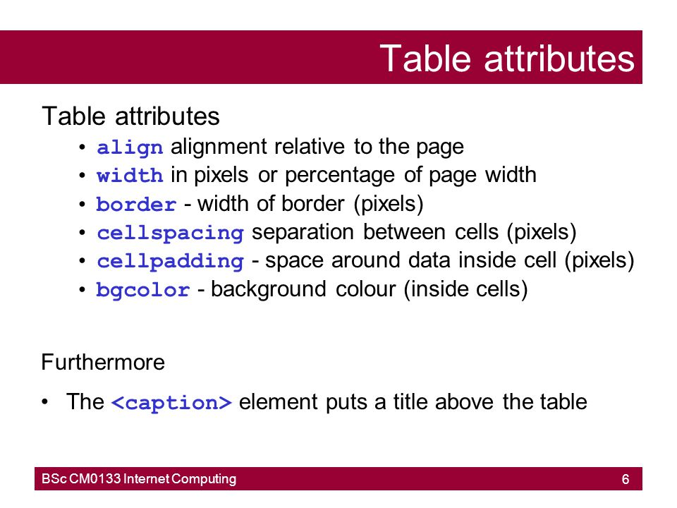 BSc CM0133 Internet Computing 7 Table attributes Course Data Name Course Year A B Morgan Fishing 5