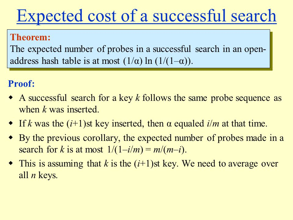 Expected cost of a successful search Proof: A successful search for a key k follows the same probe sequence as when k was inserted.