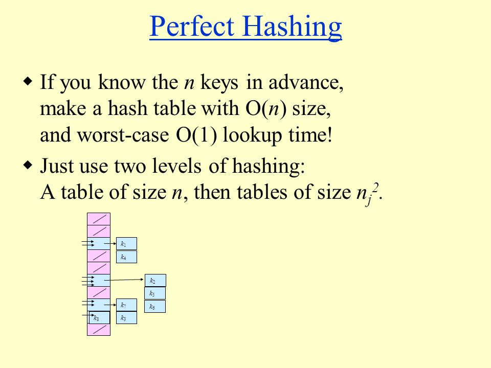 Perfect Hashing If you know the n keys in advance, make a hash table with O(n) size, and worst-case O(1) lookup time! Just use two levels of hashing: