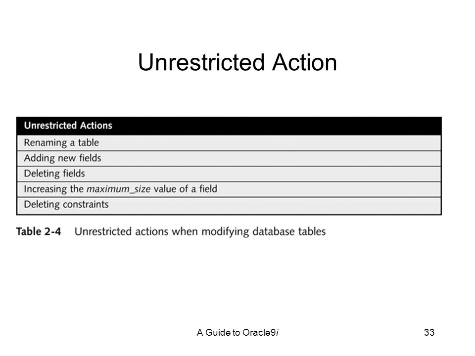 A Guide to Oracle9i33 Unrestricted Action