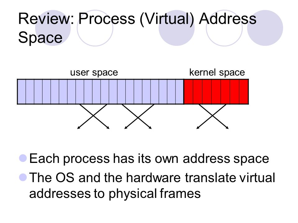 Review: Process (Virtual) Address Space Each process has its own address space The OS and the hardware translate virtual addresses to physical frames