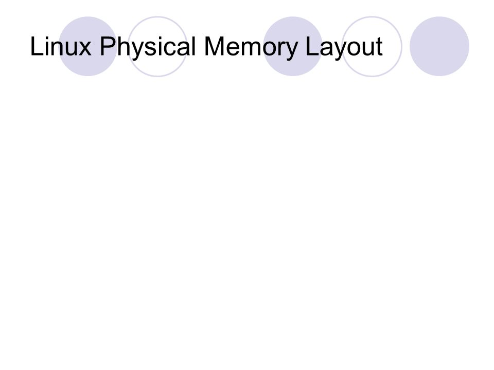 Linux Physical Memory Layout