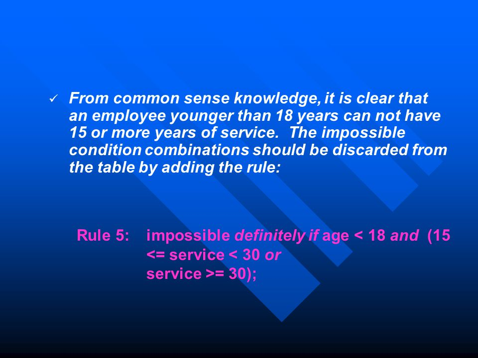 From common sense knowledge, it is clear that an employee younger than 18 years can not have 15 or more years of service.