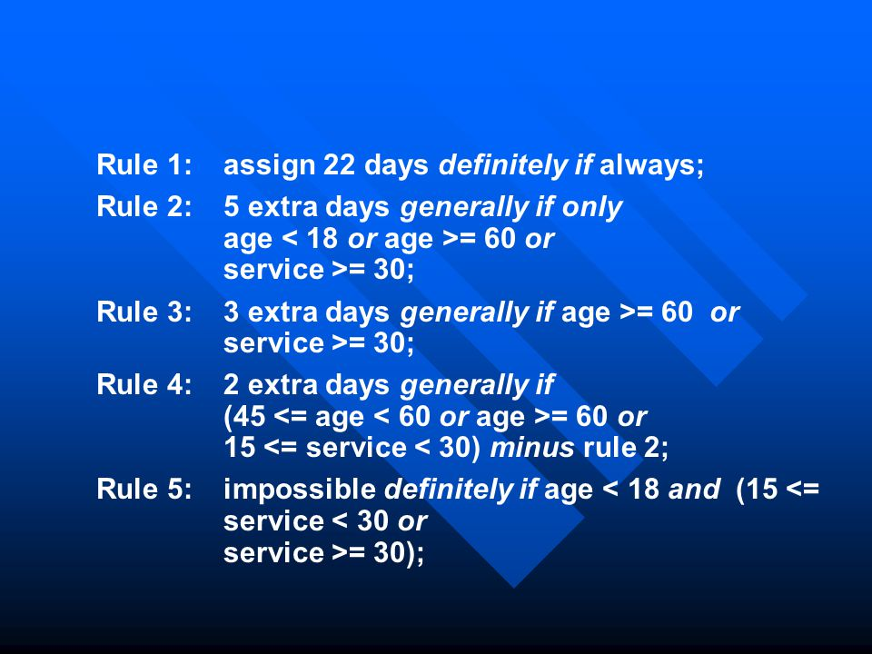Rule 1:assign 22 days definitely if always; Rule 2:5 extra days generally if only age = 60 or service >= 30; Rule 3:3 extra days generally if age >= 60 or service >= 30; Rule 4: 2 extra days generally if (45 = 60 or 15 <= service < 30) minus rule 2; Rule 5:impossible definitely if age = 30);