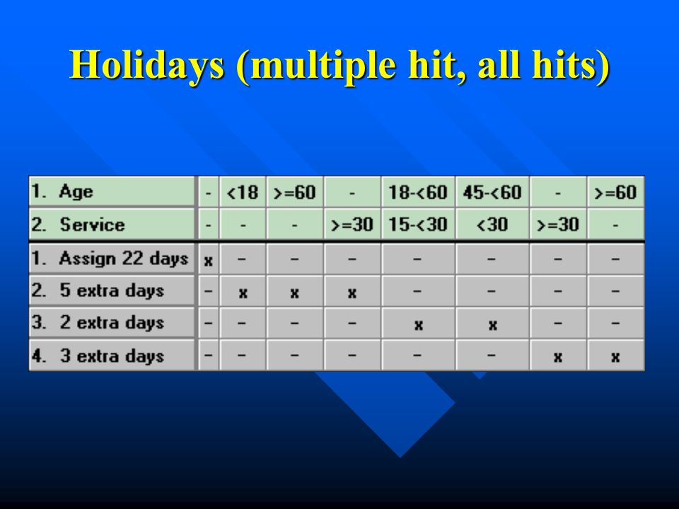 Holidays (multiple hit, all hits)