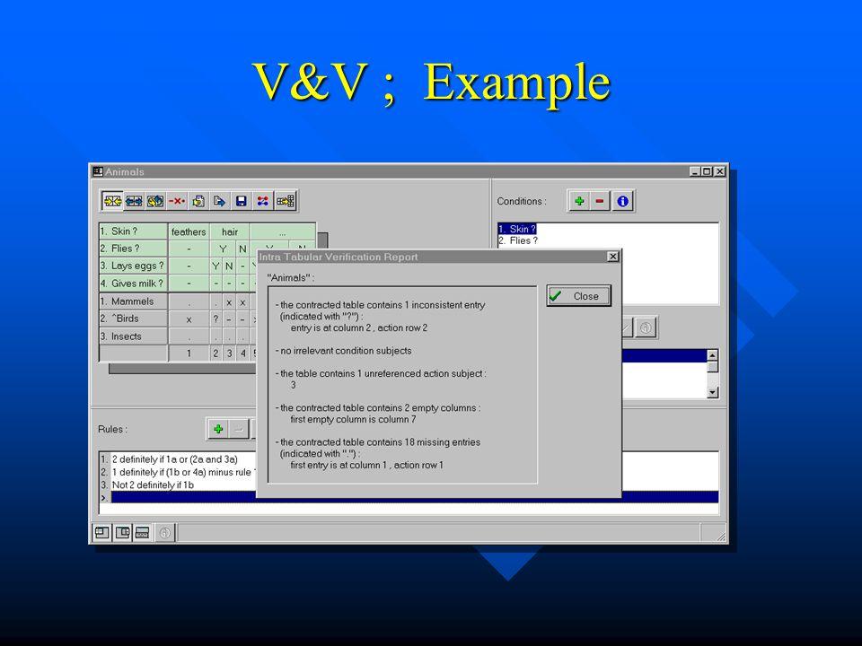 V&V ; Example