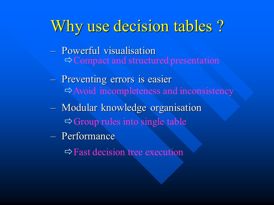 – Powerful visualisation – Preventing errors is easier – Modular knowledge organisation – Performance Compact and structured presentation Avoid incompleteness and inconsistency Group rules into single table Fast decision tree execution Why use decision tables ?