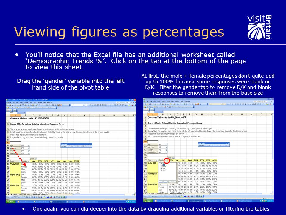 Viewing figures as percentages Youll notice that the Excel file has an additional worksheet called Demographic Trends %.