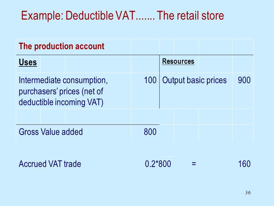 36 Example: Deductible VAT.......