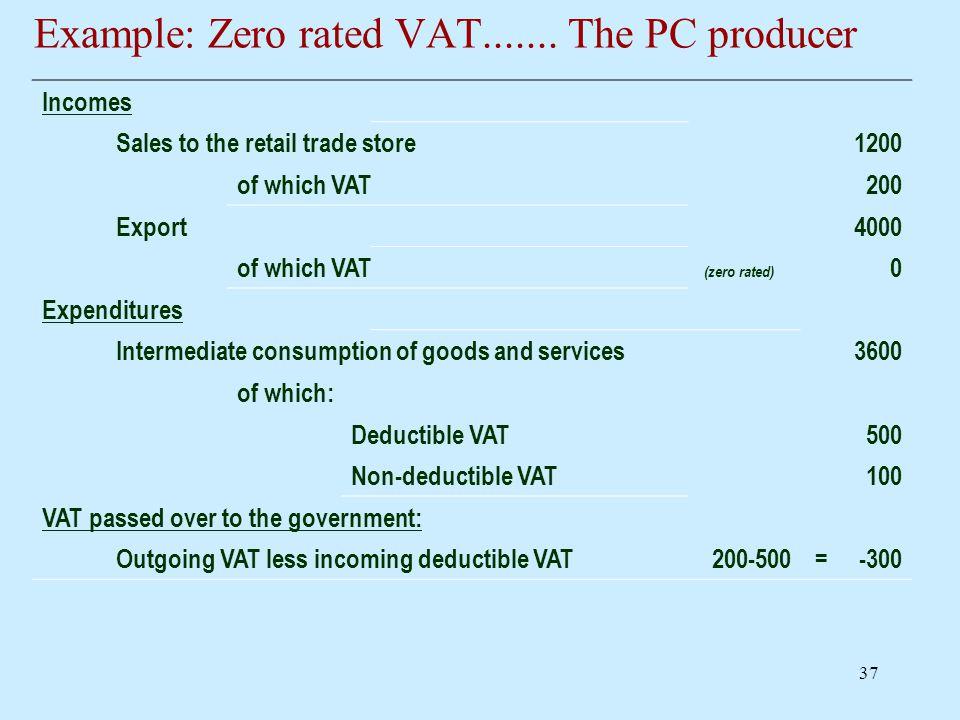 38 Example: Zero rated VAT.......