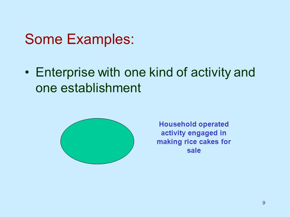9 Some Examples: Enterprise with one kind of activity and one establishment Household operated activity engaged in making rice cakes for sale
