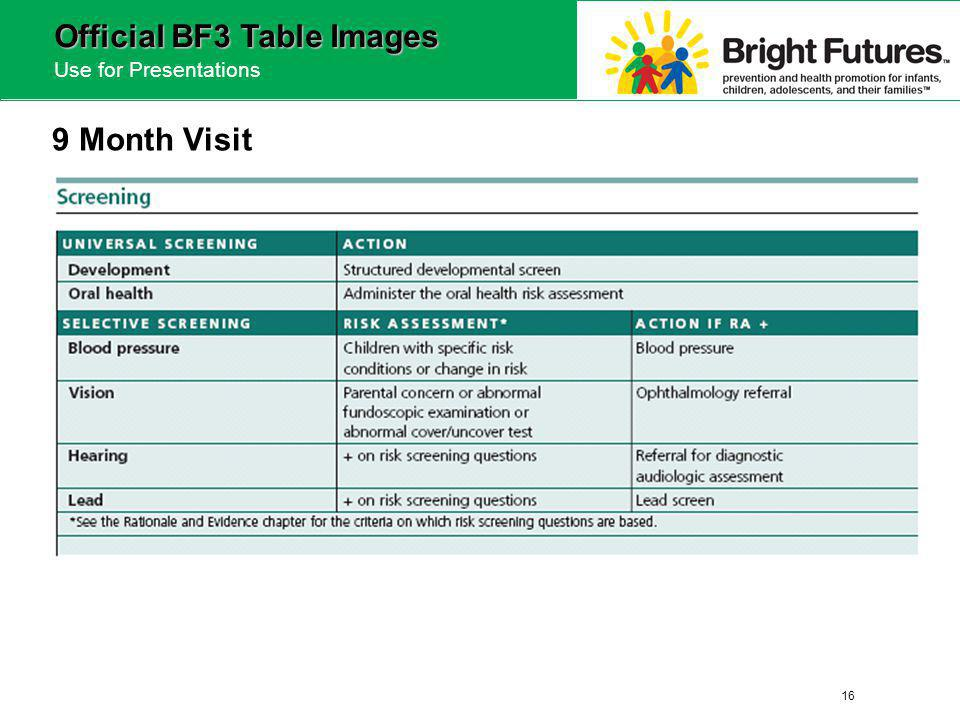 16 Official BF3 Table Images Use for Presentations 9 Month Visit