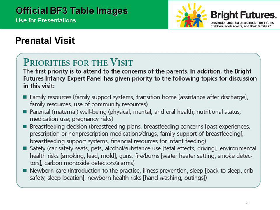 2 Official BF3 Table Images Use for Presentations Prenatal Visit