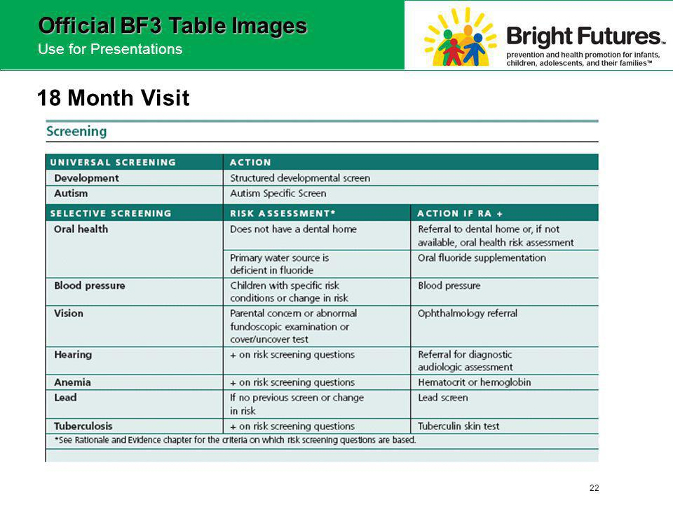 22 Official BF3 Table Images Use for Presentations 18 Month Visit