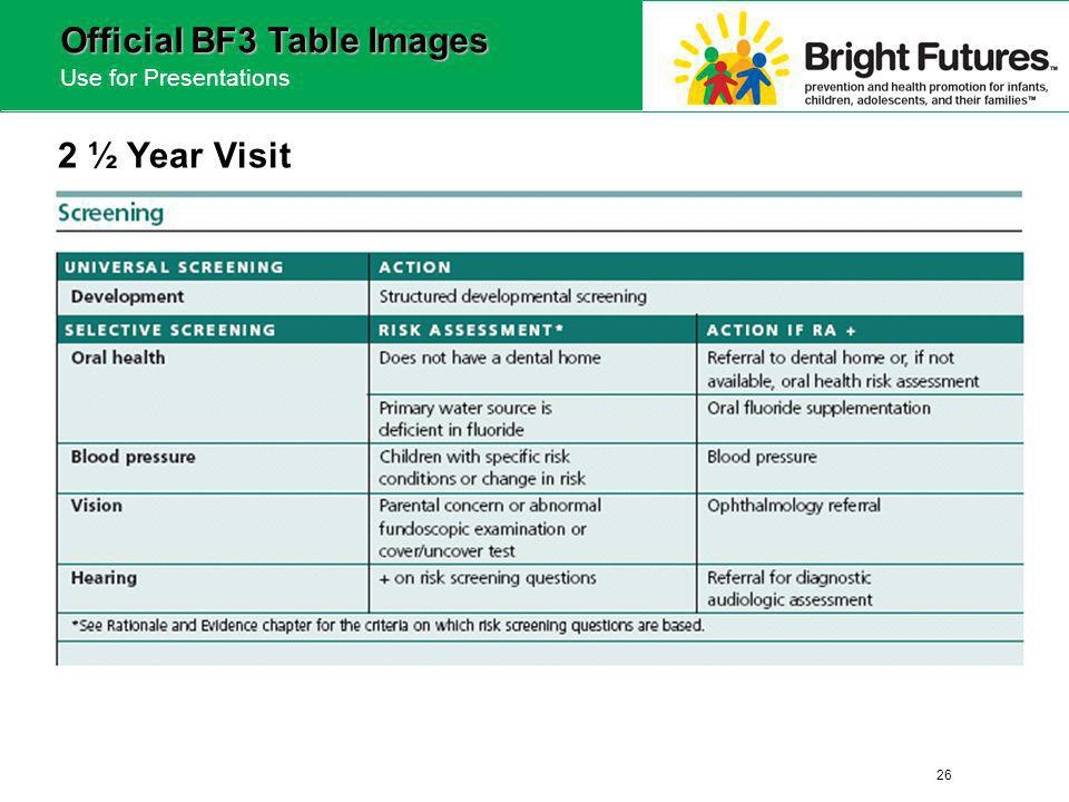26 Official BF3 Table Images Use for Presentations 2 ½ Year Visit