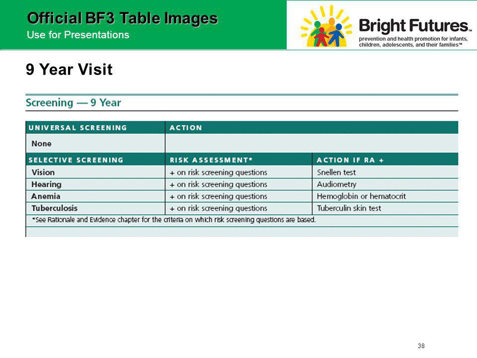 38 Official BF3 Table Images Use for Presentations 9 Year Visit