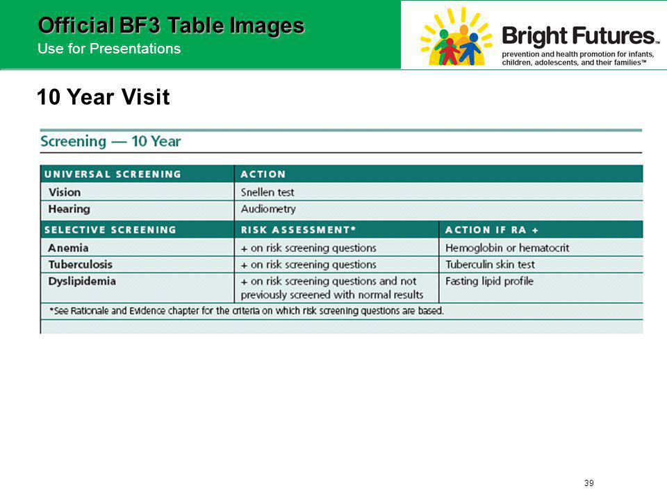 39 Official BF3 Table Images Use for Presentations 10 Year Visit