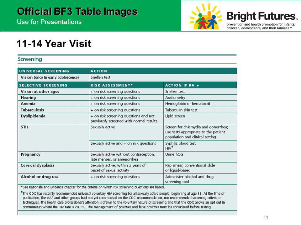 41 Official BF3 Table Images Use for Presentations 11-14 Year Visit