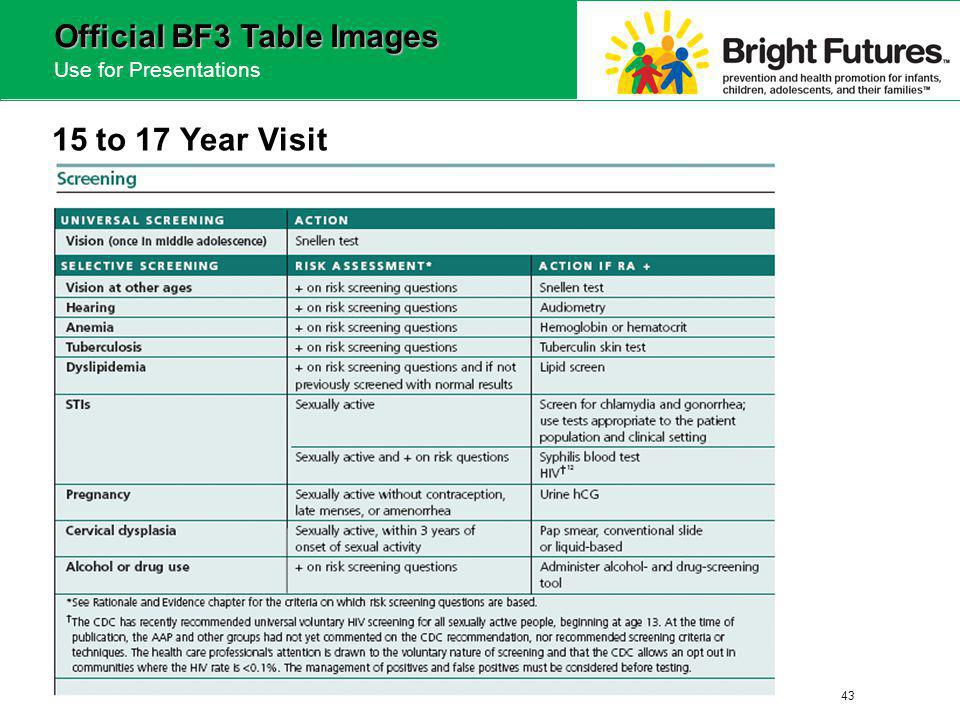43 Official BF3 Table Images Use for Presentations 15 to 17 Year Visit