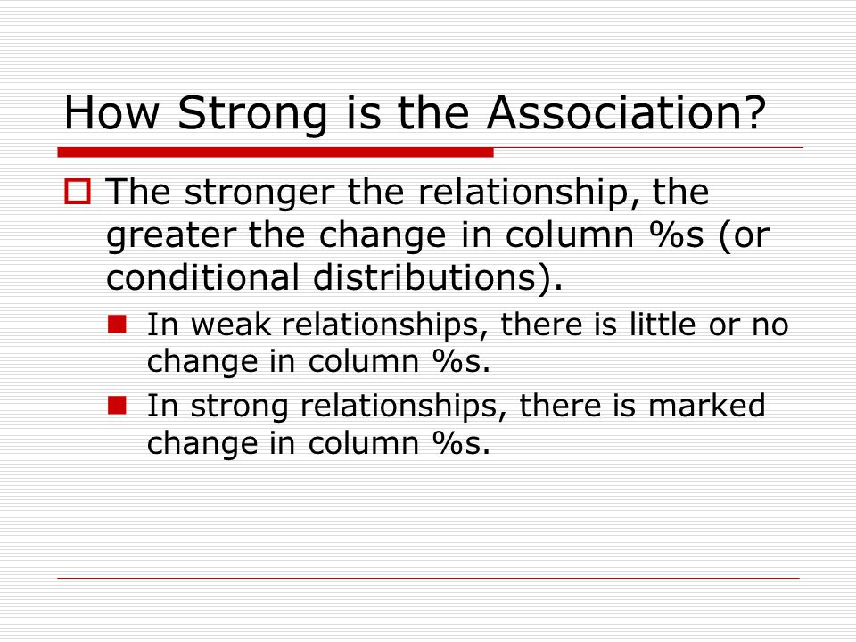 How Strong is the Association.