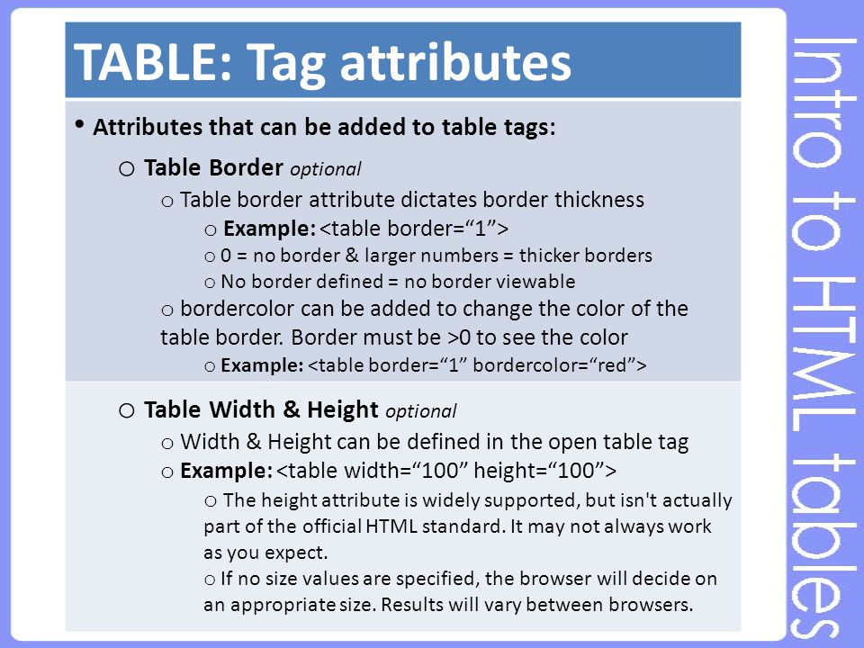 TABLE: Tag attributes Attributes that can be added to table tags: o Table Border optional o Table border attribute dictates border thickness o Example: o 0 = no border & larger numbers = thicker borders o No border defined = no border viewable o bordercolor can be added to change the color of the table border.