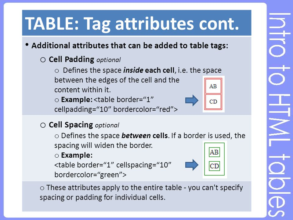 TABLE: Tag attributes cont.