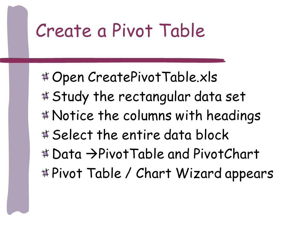 Create a Pivot Table Open CreatePivotTable.xls Study the rectangular data set Notice the columns with headings Select the entire data block Data PivotTable and PivotChart Pivot Table / Chart Wizard appears