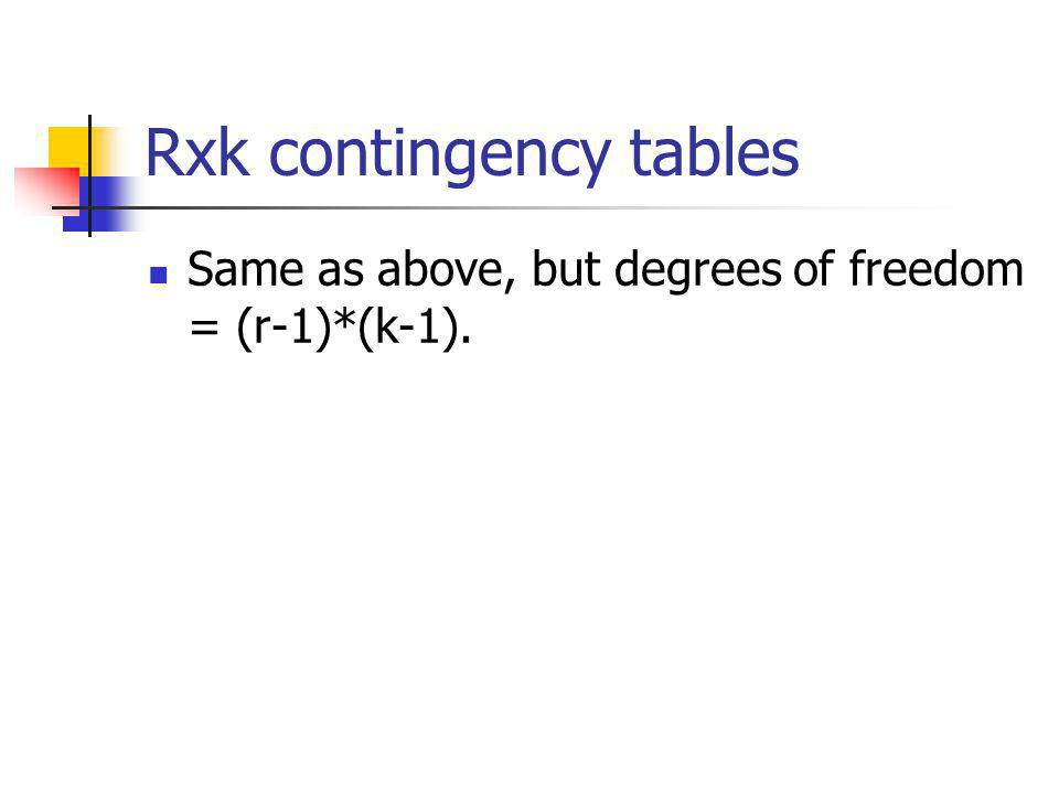 Rxk contingency tables Same as above, but degrees of freedom = (r-1)*(k-1).