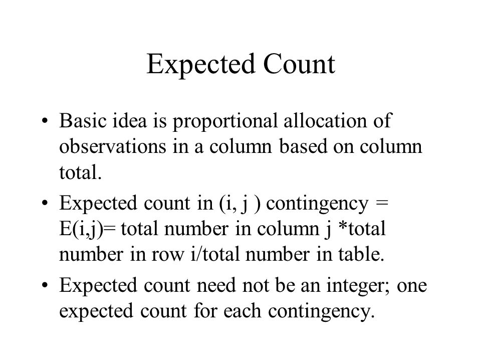 Residual Residual in (i,j) contingency = observed count in (i,j) contingency - expected count in (i,j) contingency.