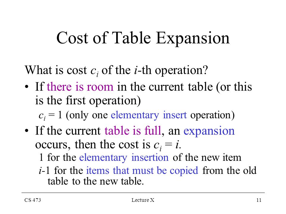 CS 473Lecture X11 Cost of Table Expansion What is cost c i of the i-th operation? If there is room in the current table (or this is the first operatio
