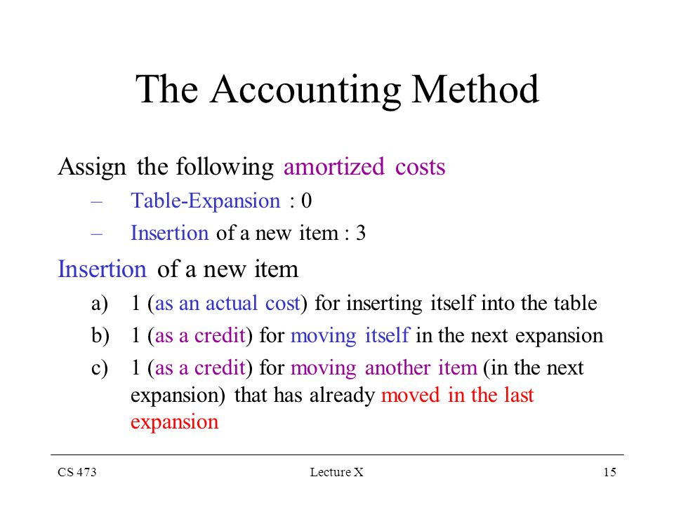 CS 473Lecture X15 The Accounting Method Assign the following amortized costs –Table-Expansion : 0 –Insertion of a new item : 3 Insertion of a new item a)1 (as an actual cost) for inserting itself into the table b)1 (as a credit) for moving itself in the next expansion c)1 (as a credit) for moving another item (in the next expansion) that has already moved in the last expansion