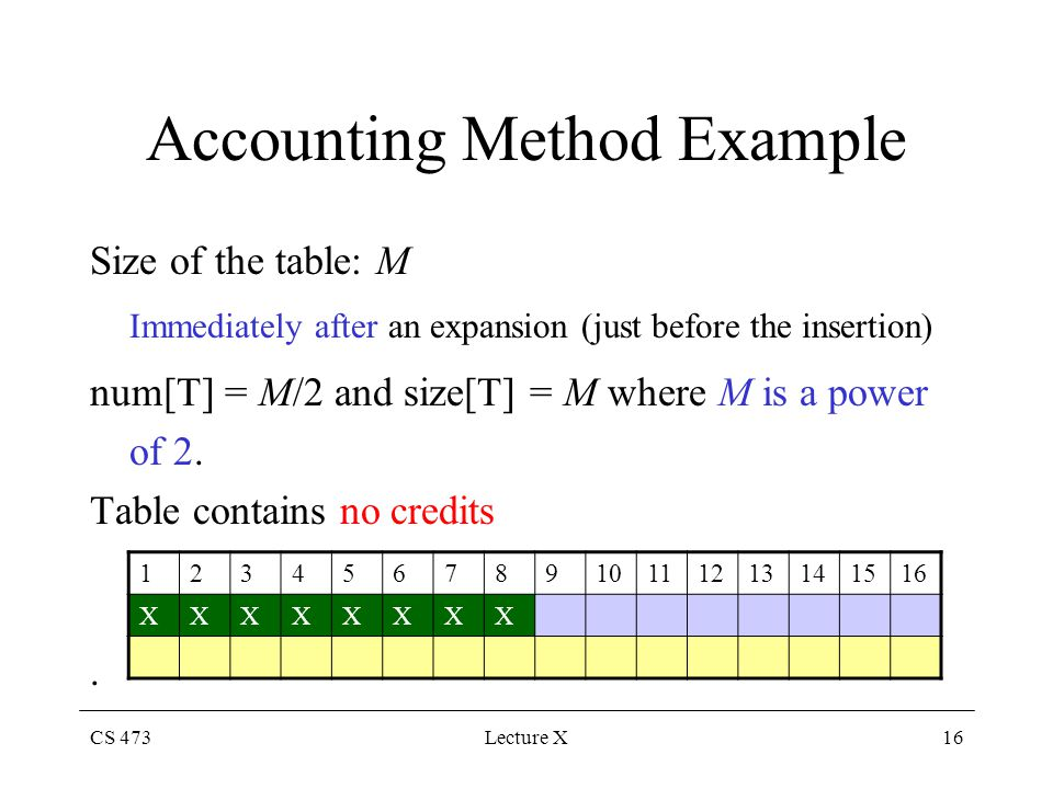 CS 473Lecture X16 Accounting Method Example Size of the table: M Immediately after an expansion (just before the insertion) num[T] = M/2 and size[T] =