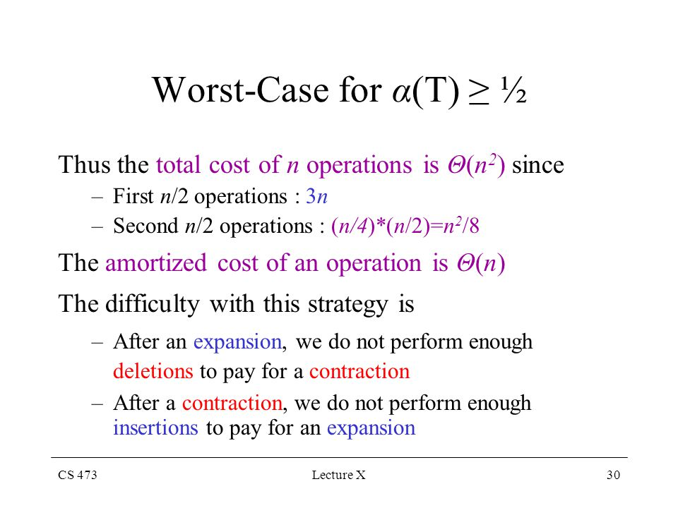 CS 473Lecture X30 Worst-Case for α(T) ½ Thus the total cost of n operations is Θ(n 2 ) since –First n/2 operations : 3n –Second n/2 operations : (n/4)