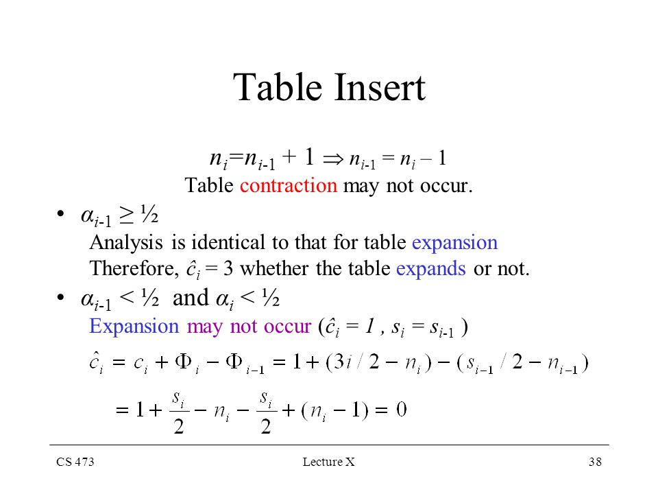 CS 473Lecture X38 Table Insert n i =n i-1 + 1 n i-1 = n i – 1 Table contraction may not occur.