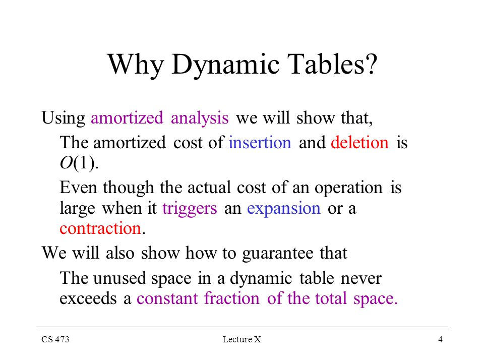 CS 473Lecture X4 Why Dynamic Tables.