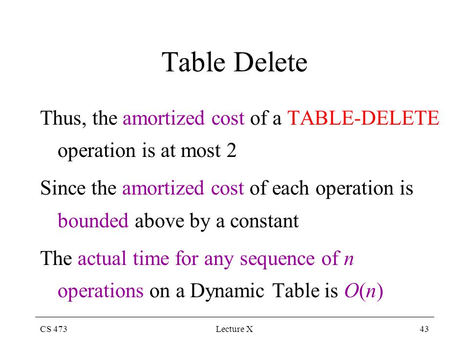 CS 473Lecture X43 Table Delete Thus, the amortized cost of a TABLE-DELETE operation is at most 2 Since the amortized cost of each operation is bounded above by a constant The actual time for any sequence of n operations on a Dynamic Table is O(n)