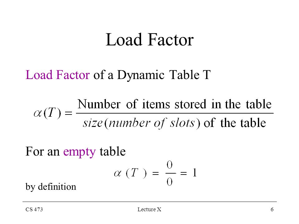 CS 473Lecture X6 Load Factor Load Factor of a Dynamic Table T For an empty table by definition