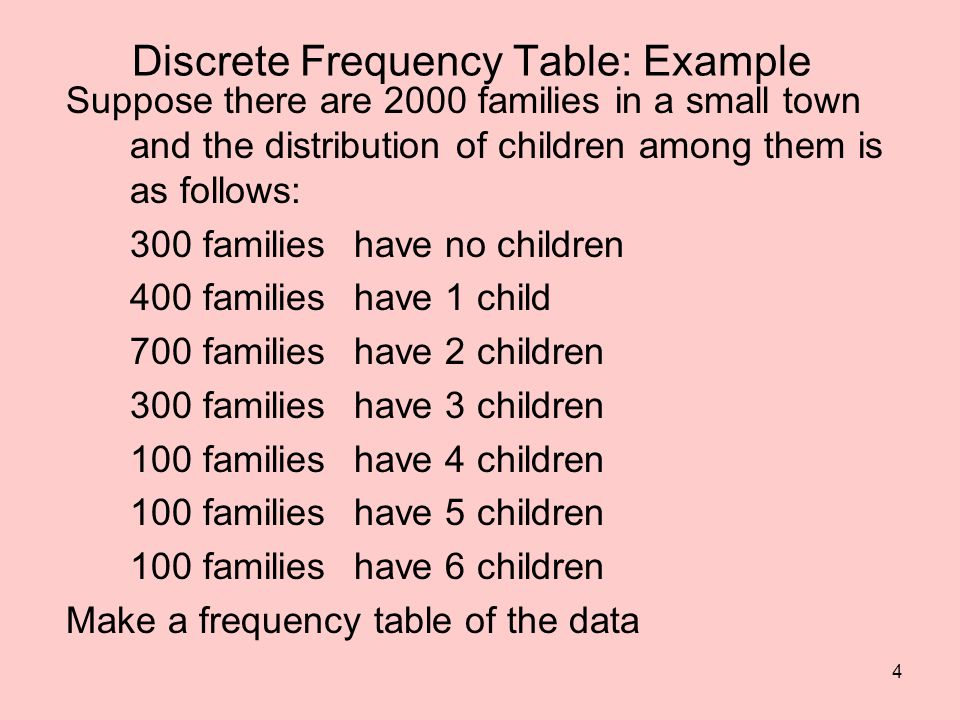 4 Discrete Frequency Table: Example Suppose there are 2000 families in a small town and the distribution of children among them is as follows: 300 fam